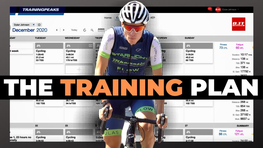 Make 2021 Your Best Year Ever. How to Plan Your Training Season