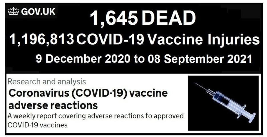 Fully Vaccinated account for 74% of Covid-19 death in UK 2021 Summer wave
