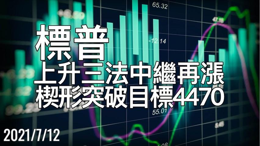 美股标普 上升三法中继再涨,楔形突破测幅满足为4470 7/12