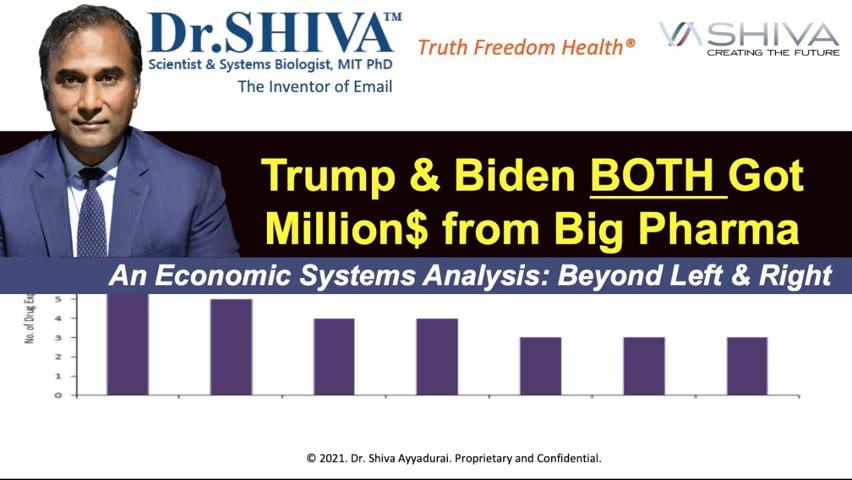 Dr.SHIVA LIVE: How Trump & Biden Got MILLION$ from Big Pharma. CALL IN SHOW.