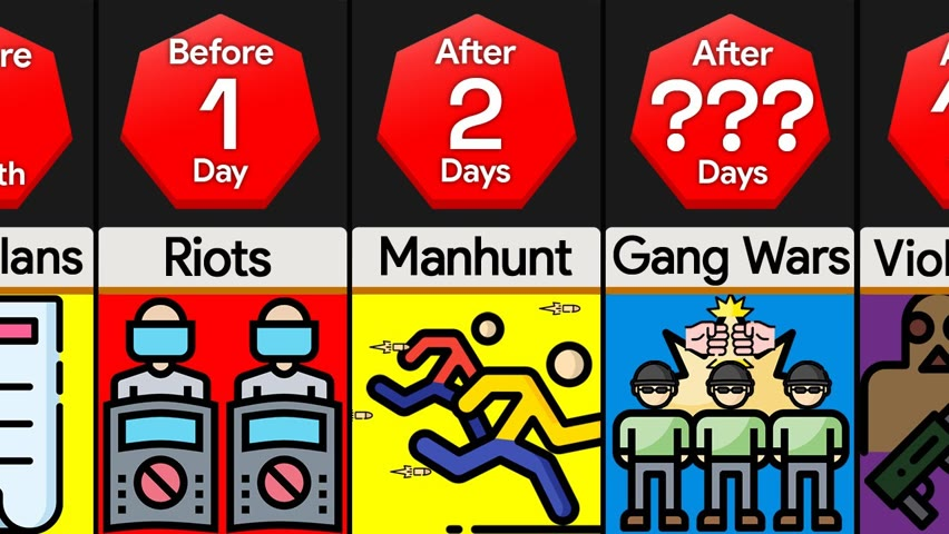 Timeline: What If All Prisoners Escaped