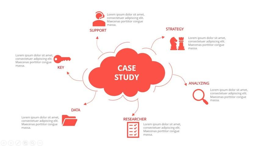 Case Study Slide in PowerPoint