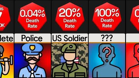 Probability Comparison: Most Dangerous Jobs