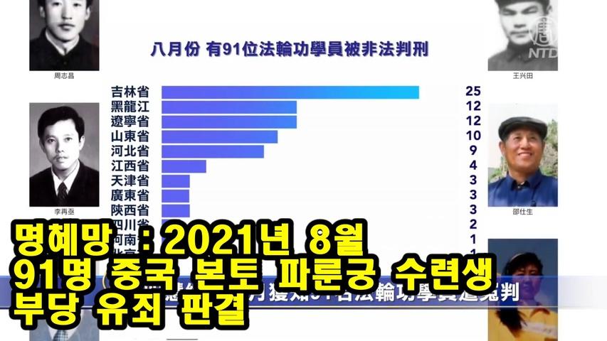 명혜망:8월, 91명의 파룬궁 수련생들이 부당한 유죄 판결