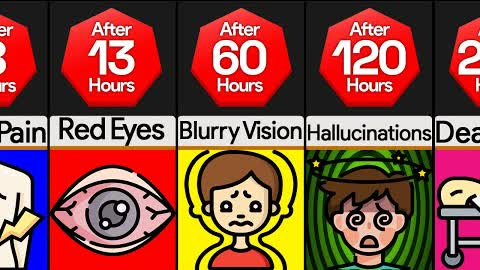 Timeline: What If You Played Video Games Non-Stop