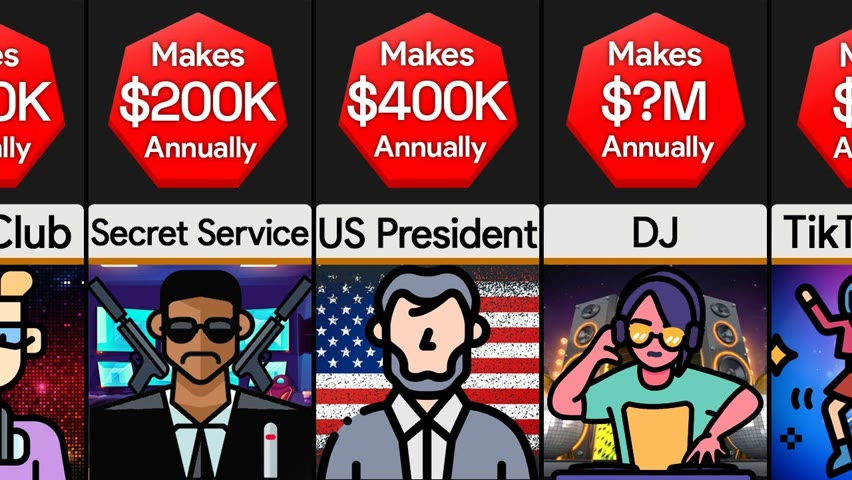 Price & Probability Comparison: How Much Money Your Dream Job Makes