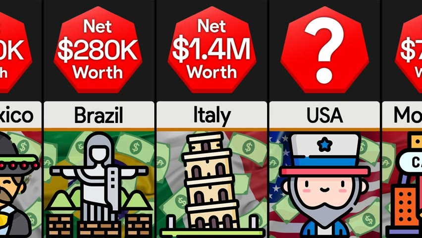 Comparison: How Much Do You Need To Join The 1%?