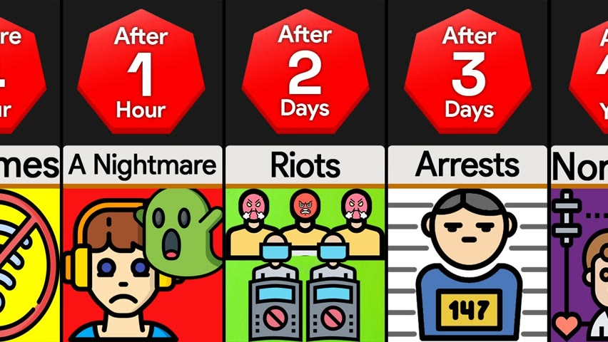 Timeline: What If Video Games Were Banned