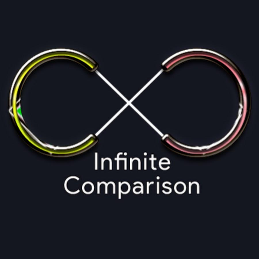Infinite Comparison